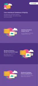 infografis cara membuat database di mysql