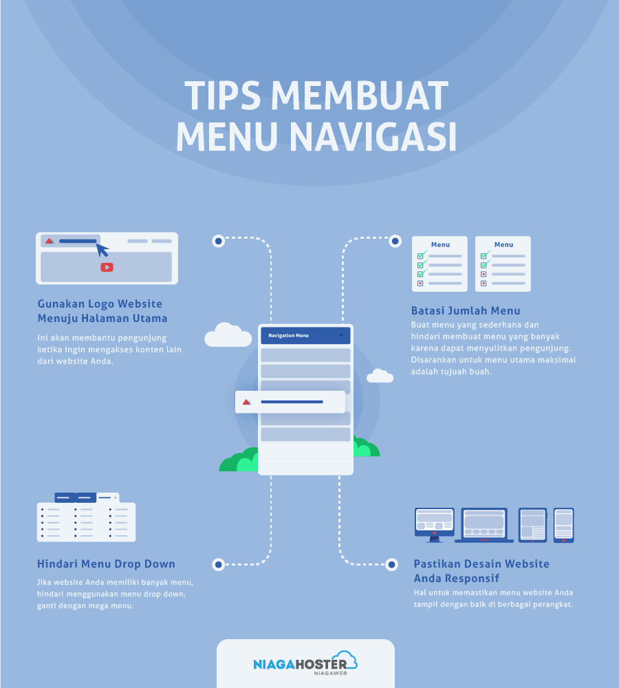 infografis cara membuat menu di wordpress