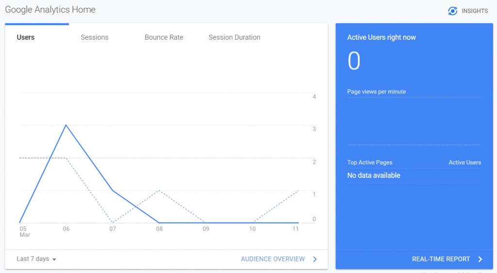 dashboard utama google analytics