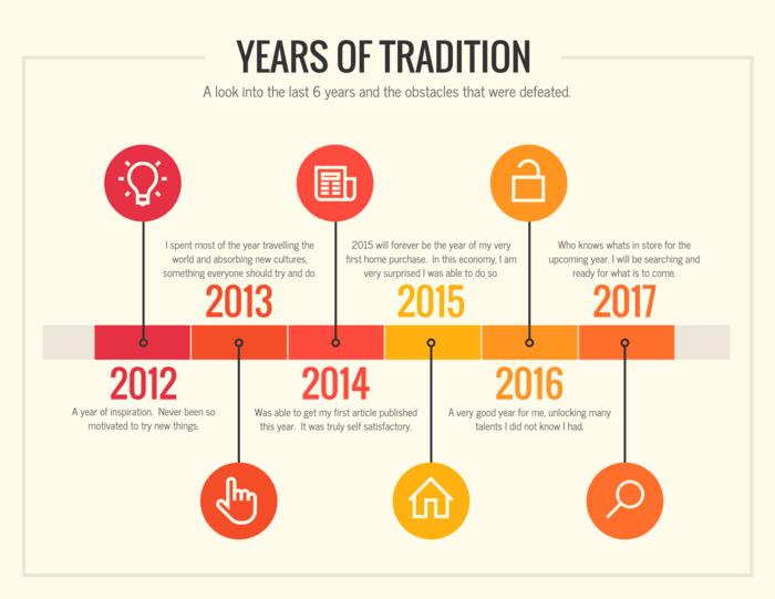 Contoh infografis dengan template timeline