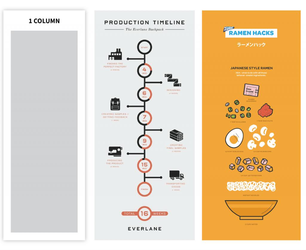 Contoh infografis layout single