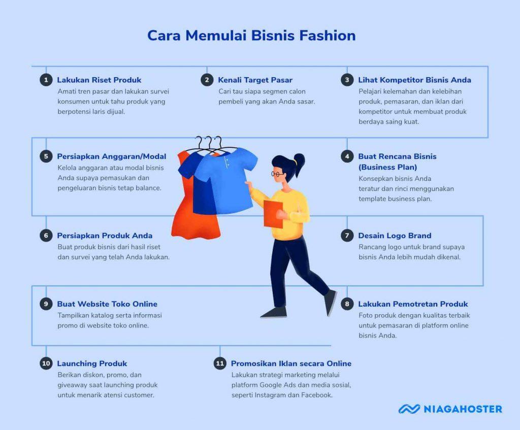 11 cara memulai bisnis fashion dengan