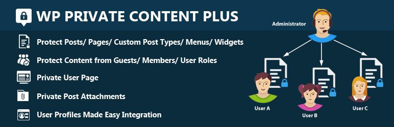 plugin membership wordpress gratis salah satunya adalah WP Privat Content Plus