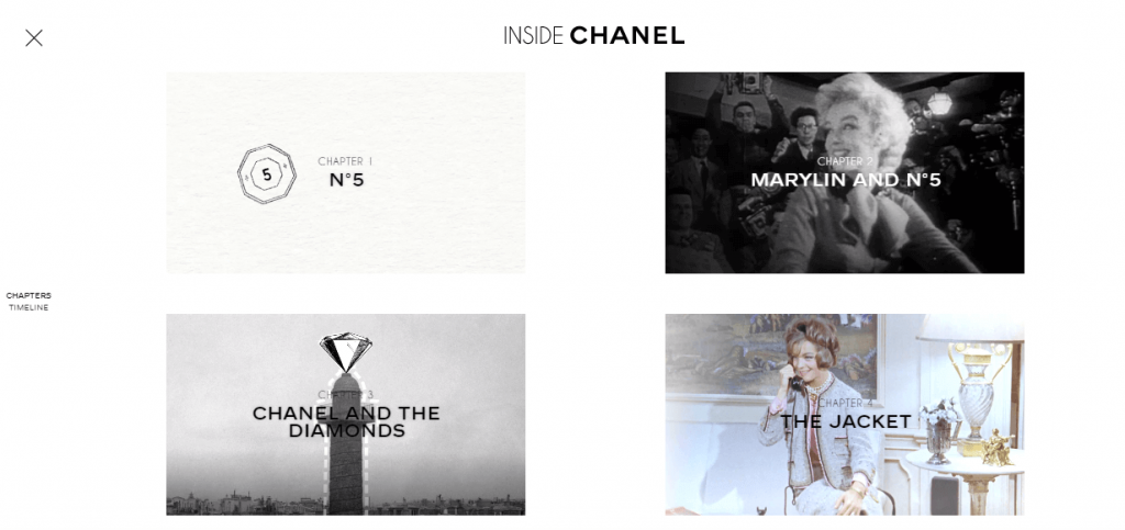 Microsite Inside Chanel